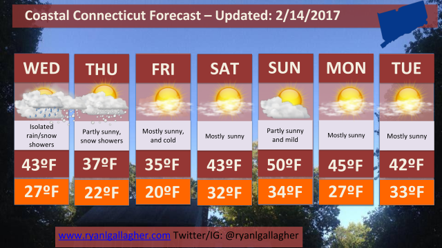 Weather Template.pptx (8).png