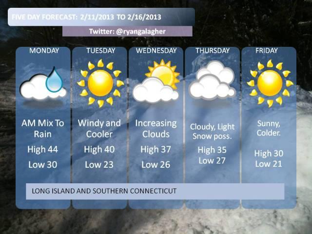 forecast_vday