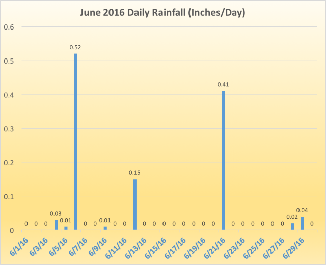rainfall_june.png